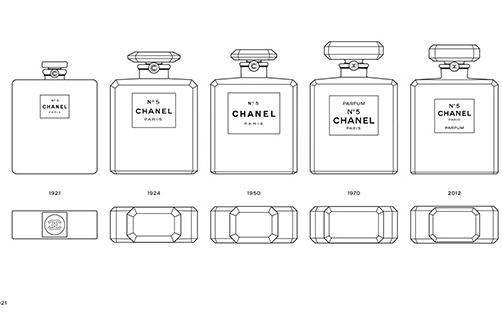 CHANEL презентовали новый флакон для аромата №5 из переработанного стекла